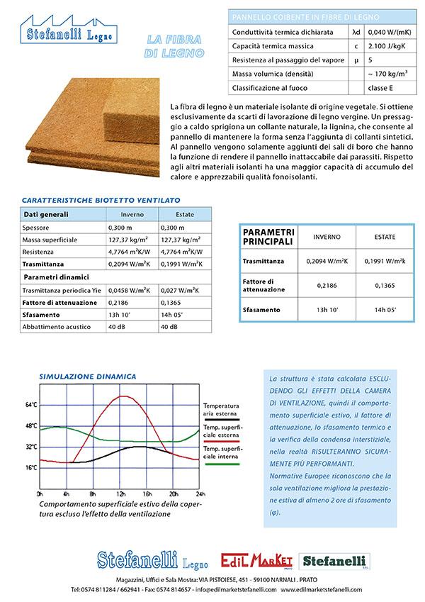Stefanelli Legno - biotetti - Tetto in legno isolanti