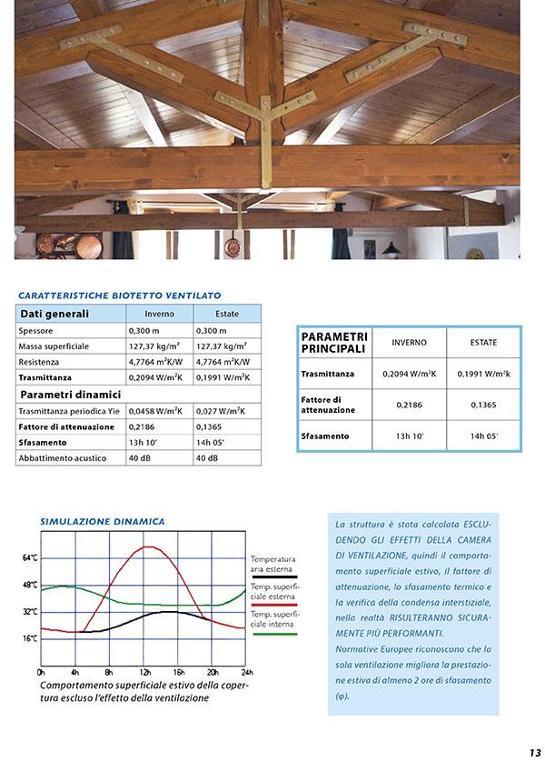 Stefanelli Legno - Tetto in legno isolanti