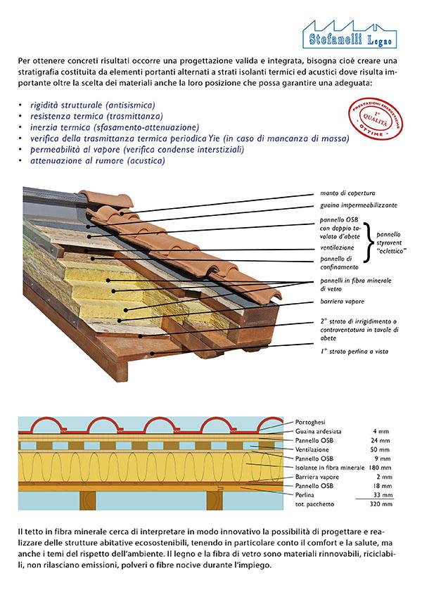 Stefanelli Legno - Tetto fibra minerale